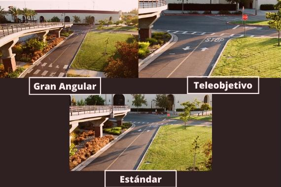 ejemplo teleobjetivo distancia focal