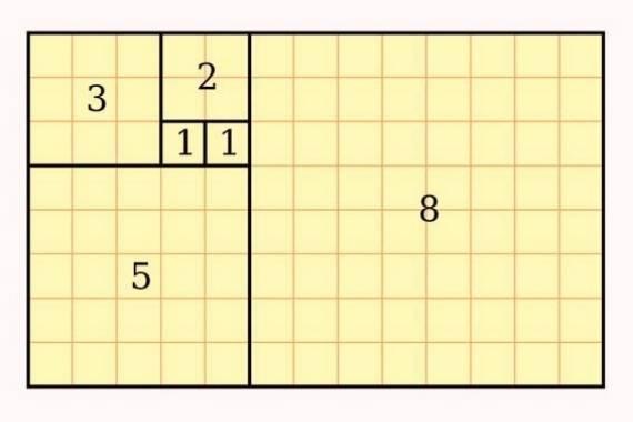 explicacion serie fibonacci