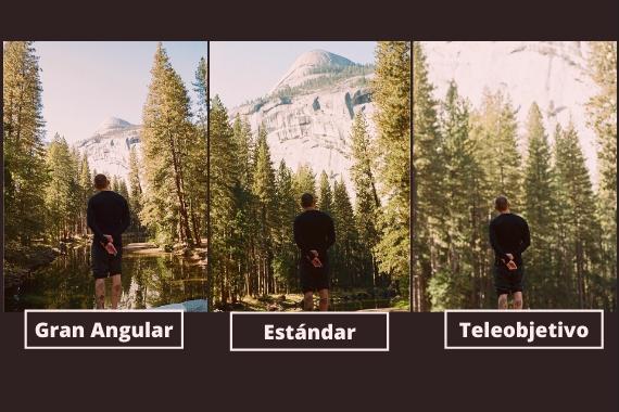 foto distancia focal