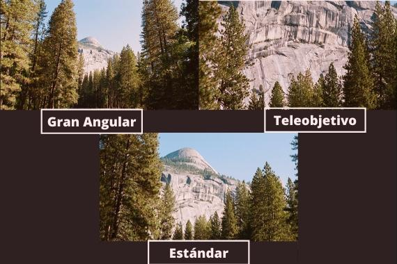 fotografia ejemplo distancia focal