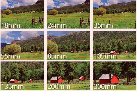 fotografias diferentes distancias focales
