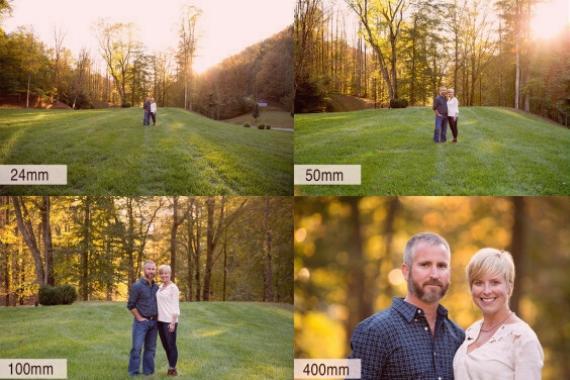 fotos distancia focal diferentes