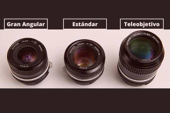 tipo de objetivo distancia focal